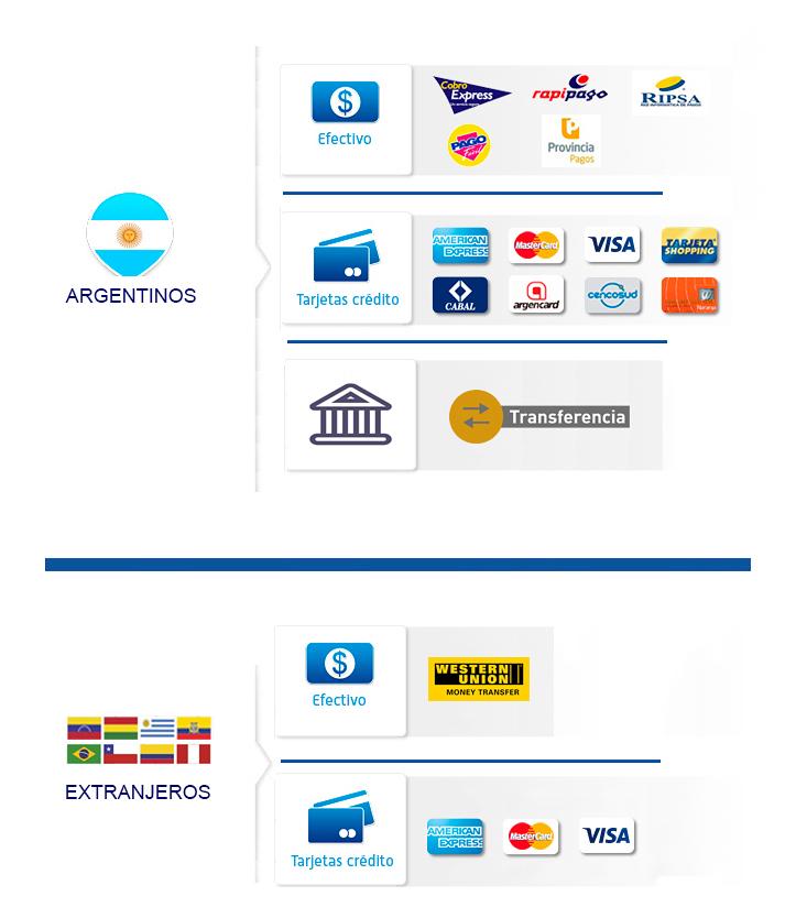 medios-de-pago-Estetica-Mundial sin cuotas