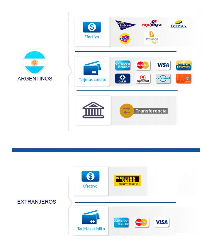 medios-de-pago-Estetica-Mundial-sin-cuotas